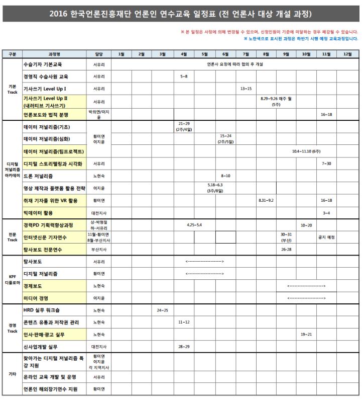 언론재단 언론인 연수일정 (하반기).png